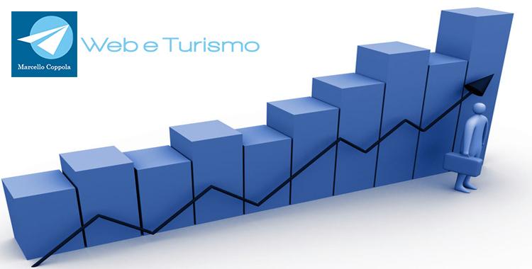 Revenue Management Alberghiero