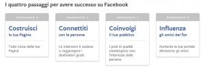 Ottieni il successo con Facebook