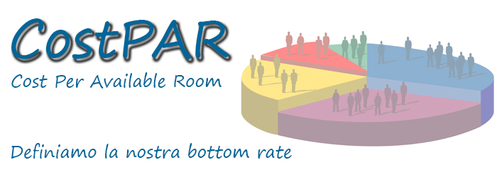 CostPAR: Cost Per Available Room