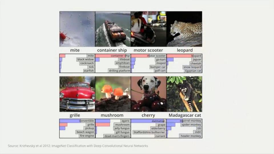 Machine Learning ed interpretazione delle immagini